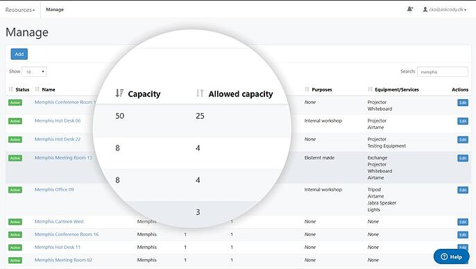Allowed Capacity column in Resources page in AskCody Management Portal
